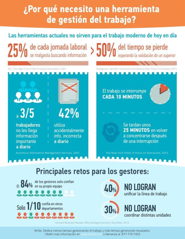 work-management-infografia