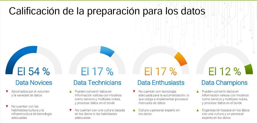 datos-empresas