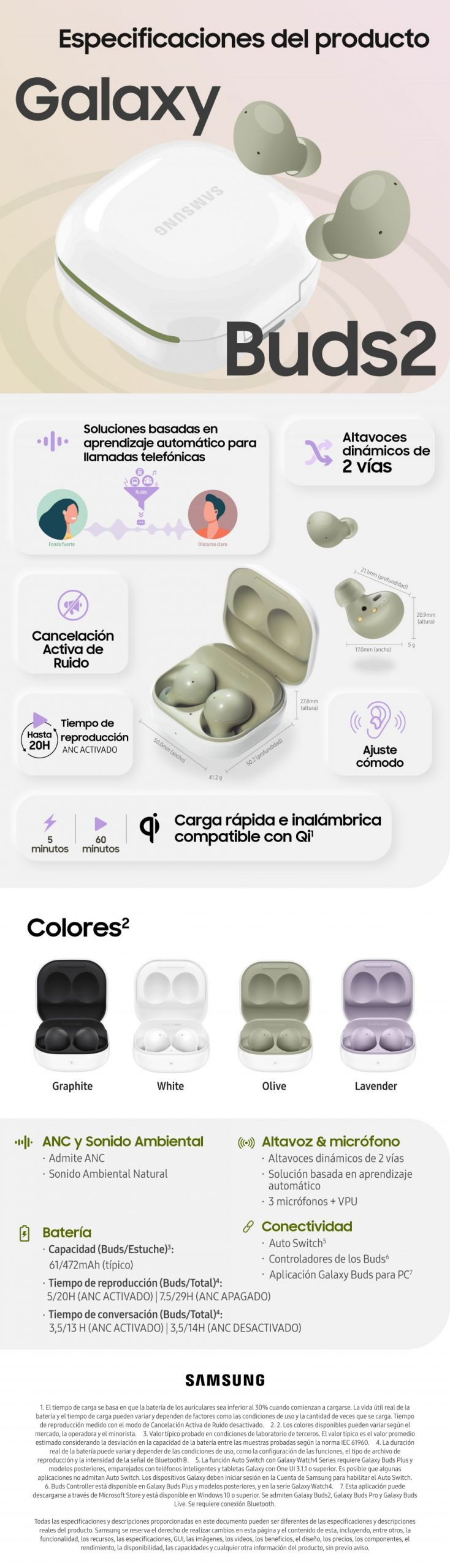 [Infographic] Galaxy Buds2 Immerse Yourself in Deep, Rich Audio ES