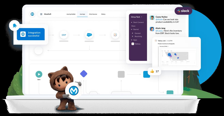 Slack first MuleSoft