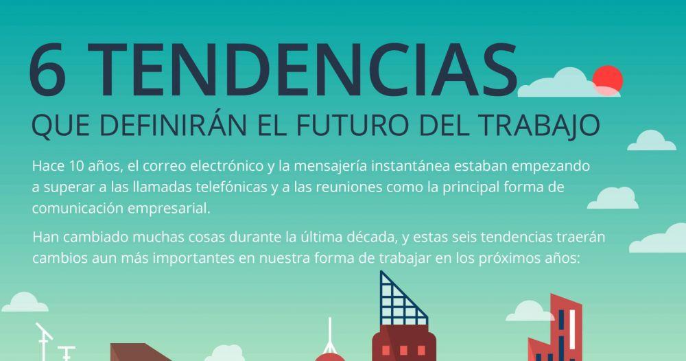 Tendencias que definirán el futuro del trabajo
