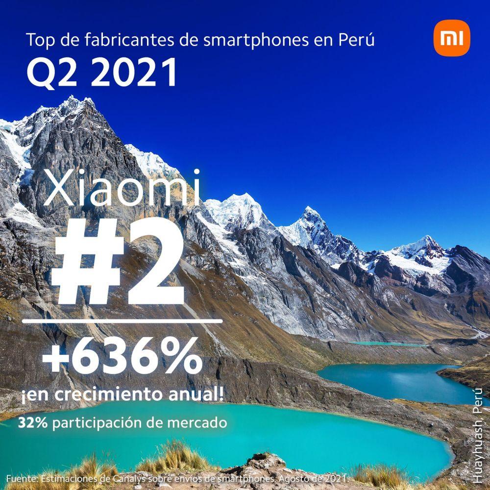 Xiaomi_TopVendors_Q2_2021_Perú