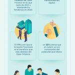impacto-fintech-infografia