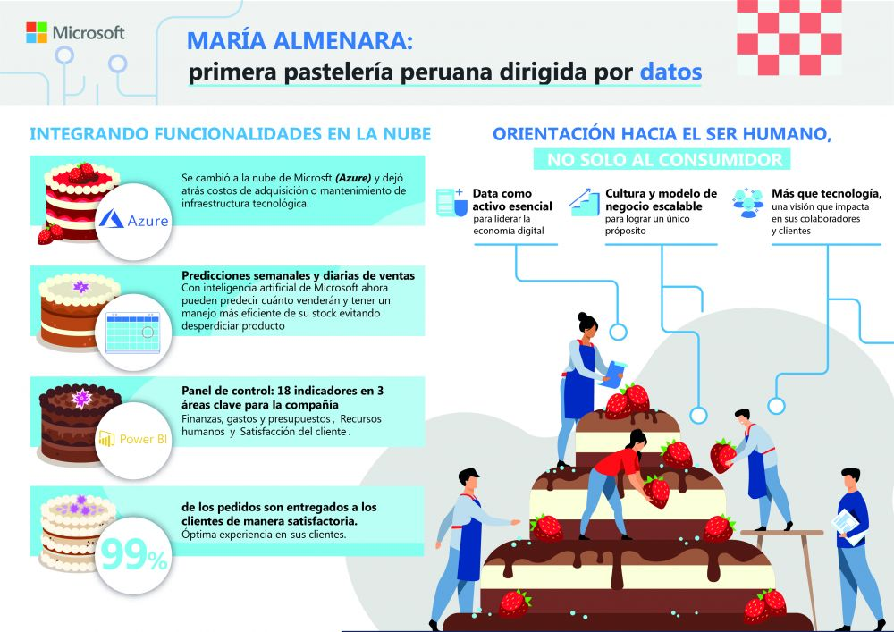 infografiìa - María Almenara